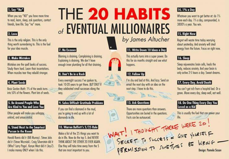 James Altucher - The 20 Habits of Eventual Millionaires